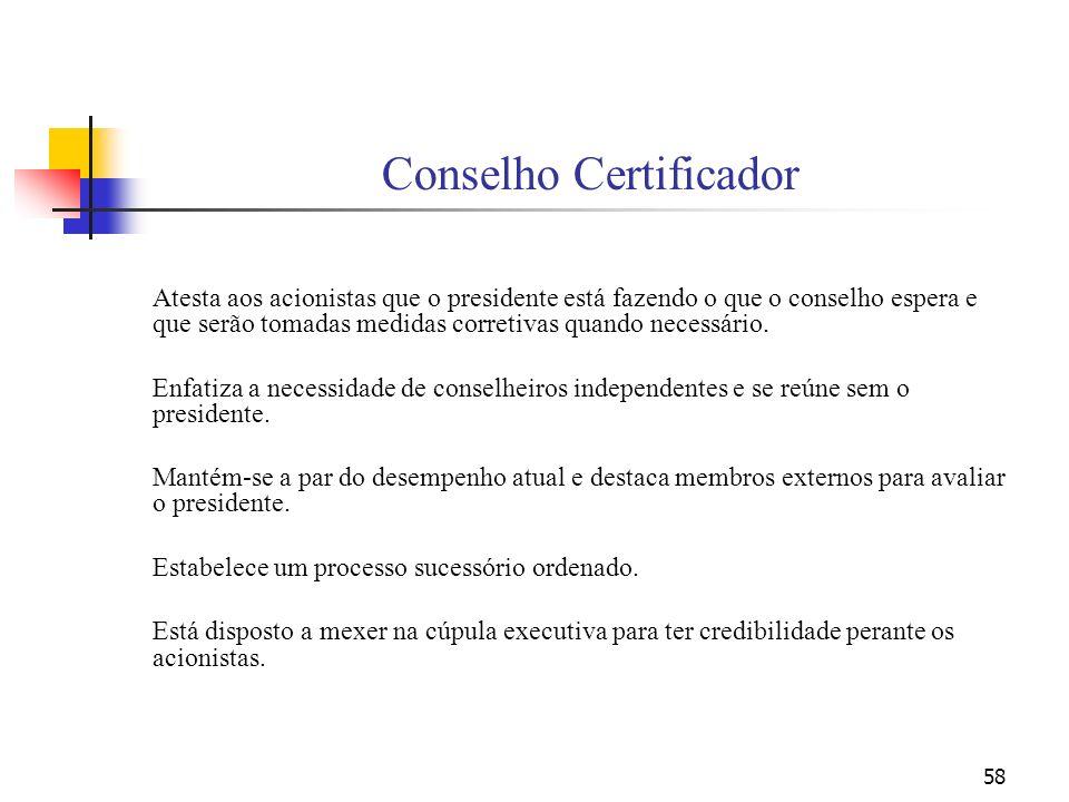 Conselho Certificador