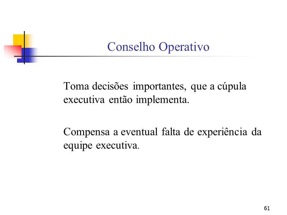 Conselho Operativo Toma decisões importantes, que a cúpula executiva então implementa.