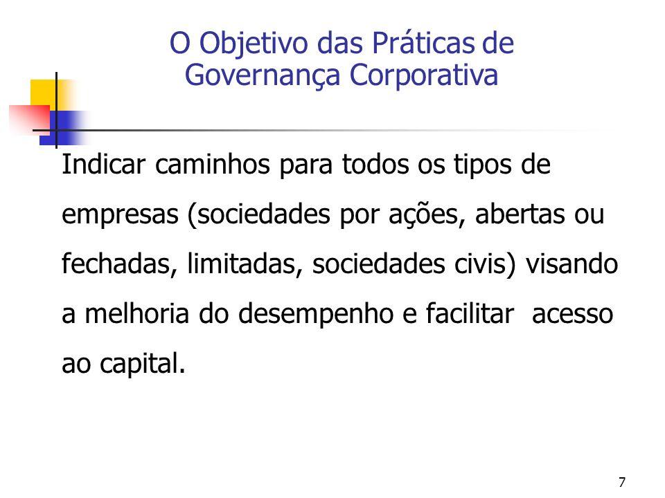 O Objetivo das Práticas de Governança Corporativa