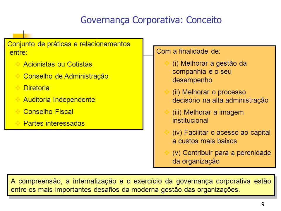 Governança Corporativa: Conceito