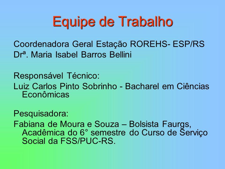 Equipe de Trabalho Coordenadora Geral Estação ROREHS- ESP/RS