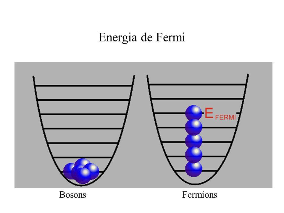 Energia de Fermi Bosons Fermions