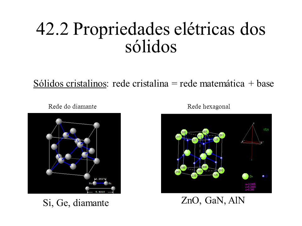 42.2 Propriedades elétricas dos sólidos