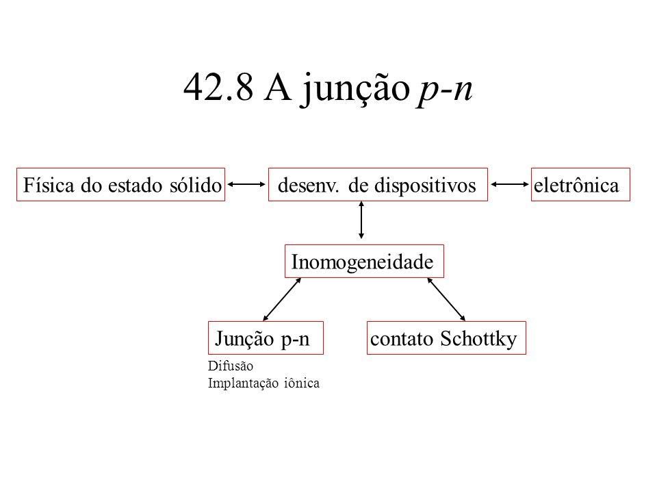 42.8 A junção p-n Física do estado sólido desenv. de dispositivos eletrônica. Inomogeneidade.
