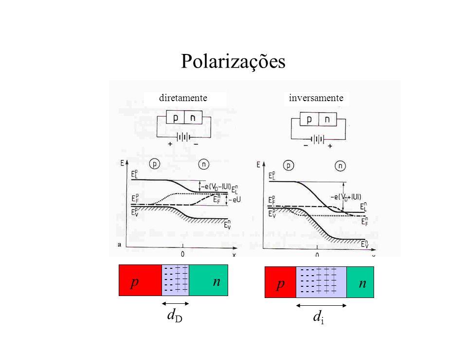 Polarizações p n p n dD di inversamente diretamente - - + +