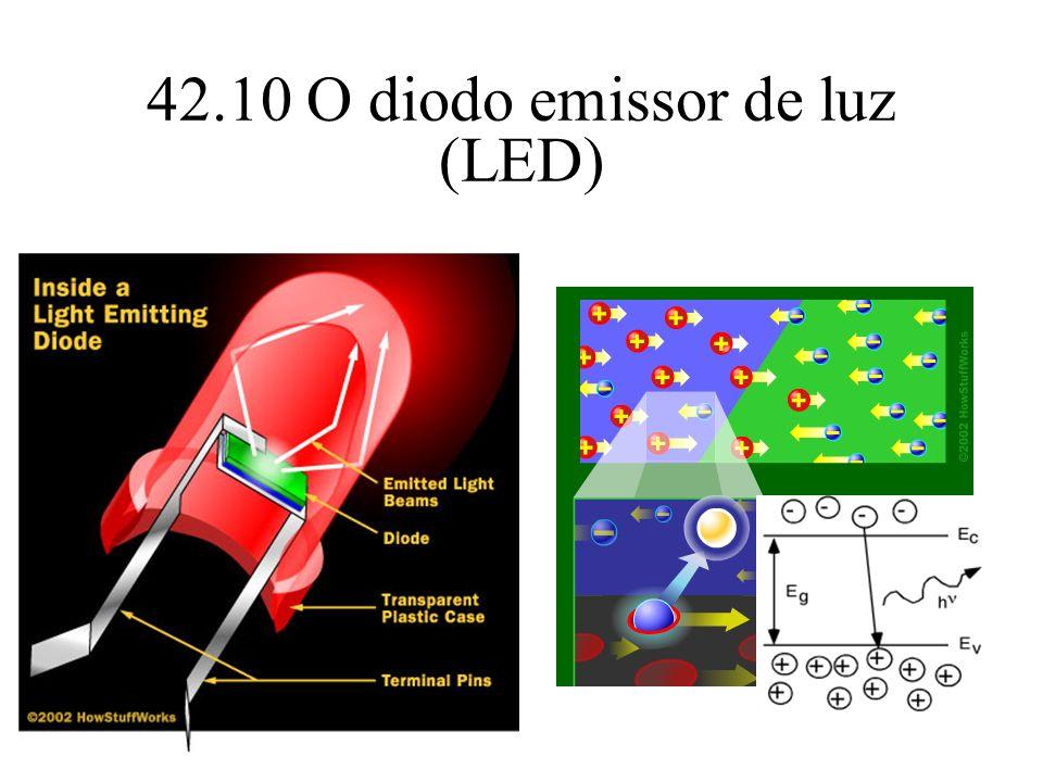 42.10 O diodo emissor de luz (LED)