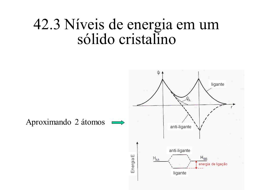 42.3 Níveis de energia em um sólido cristalino