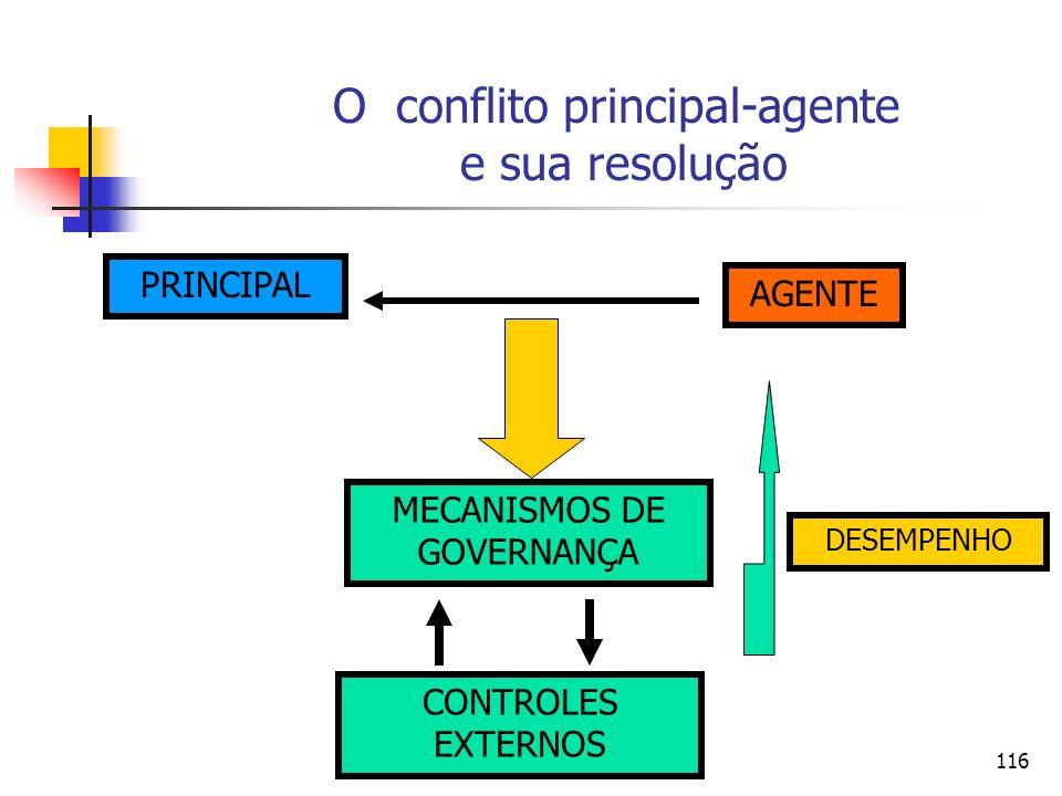 O conflito principal-agente e sua resolução