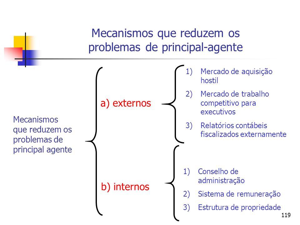 Mecanismos que reduzem os problemas de principal-agente