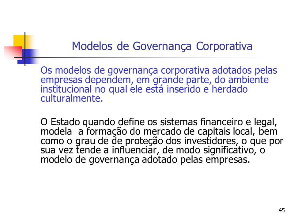 Modelos de Governança Corporativa