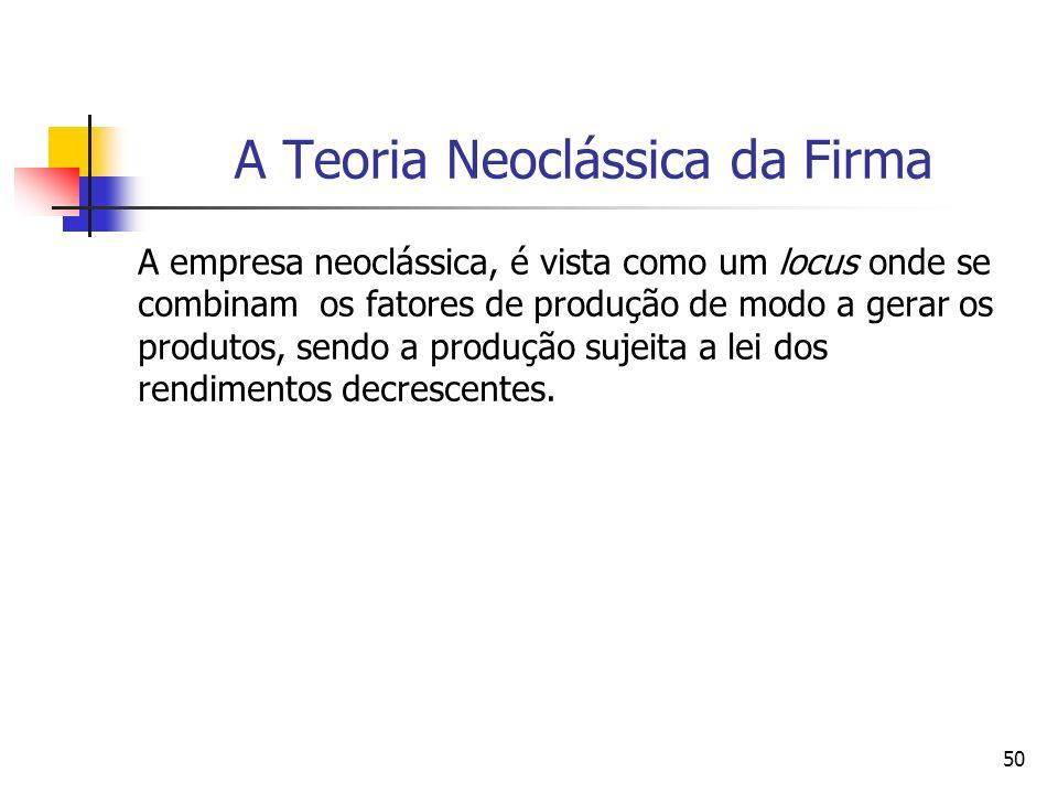 A Teoria Neoclássica da Firma