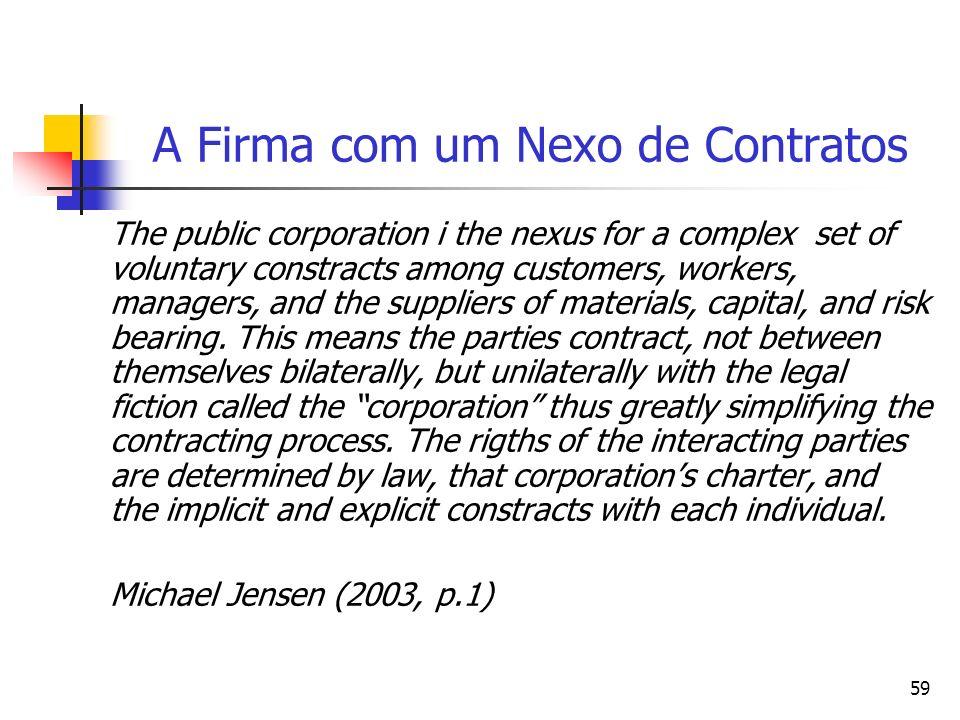 A Firma com um Nexo de Contratos