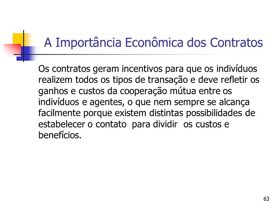 A Importância Econômica dos Contratos