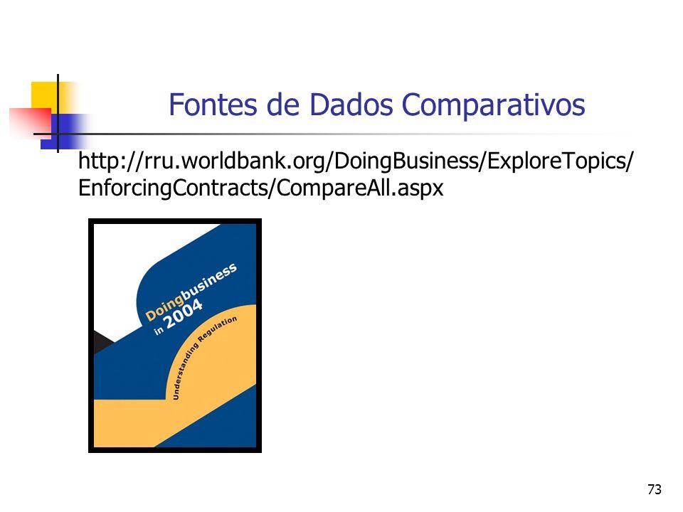 Fontes de Dados Comparativos