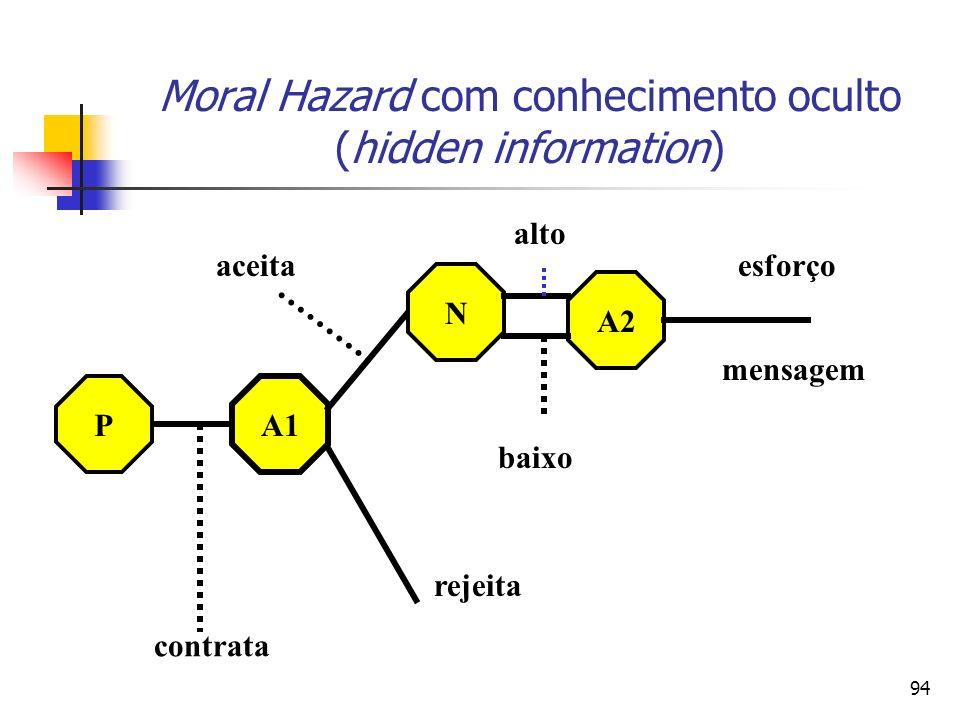Moral Hazard com conhecimento oculto (hidden information)