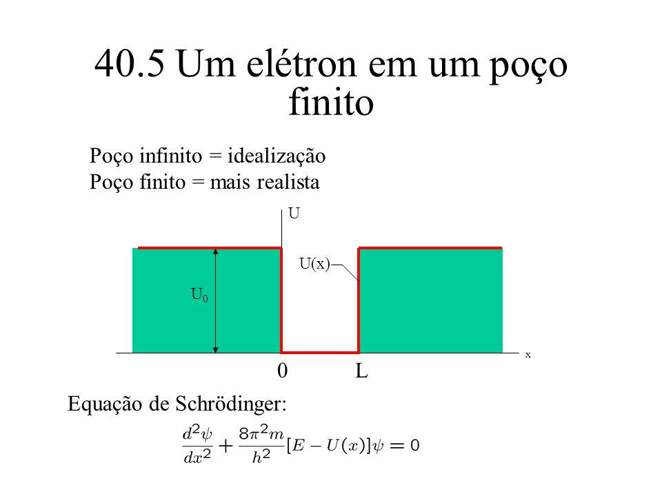 40.5 Um elétron em um poço finito
