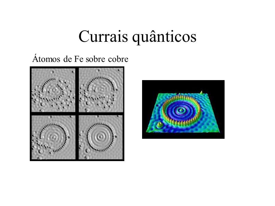 Currais quânticos Átomos de Fe sobre cobre