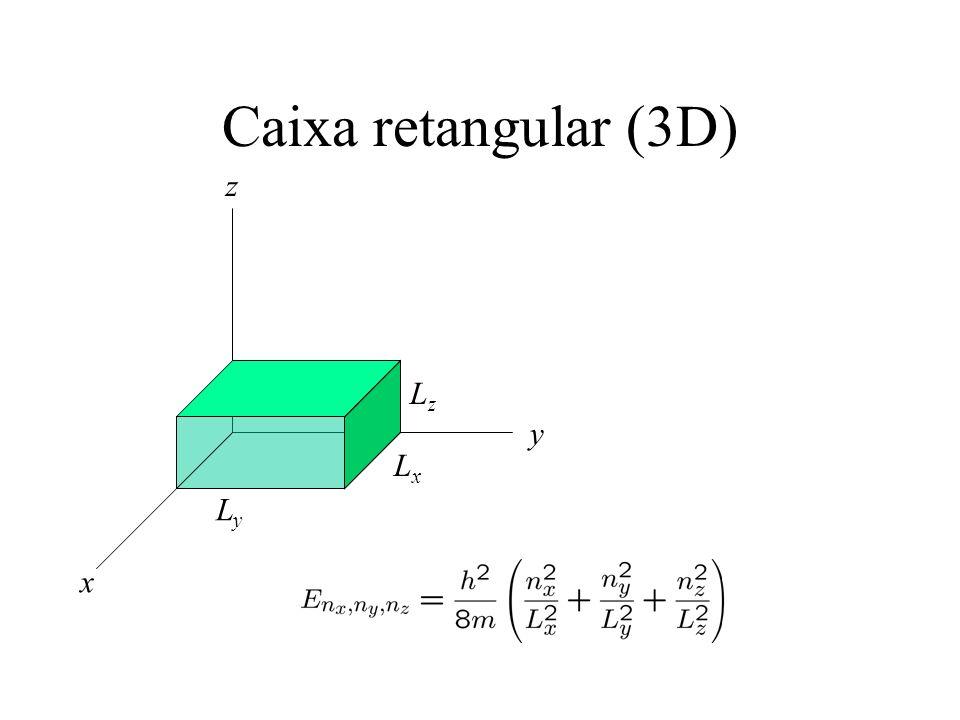 Caixa retangular (3D) x y z Ly Lx Lz
