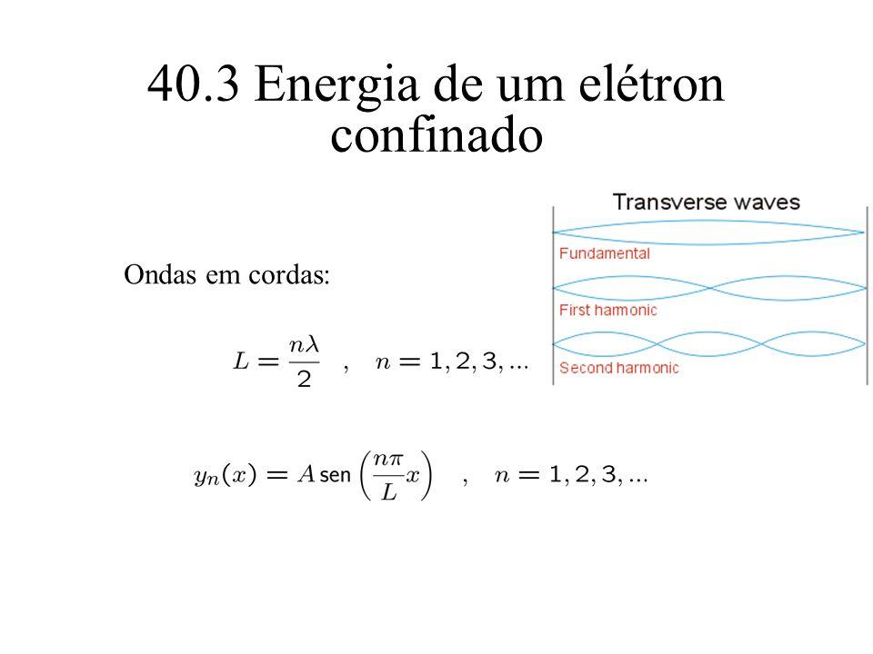 40.3 Energia de um elétron confinado