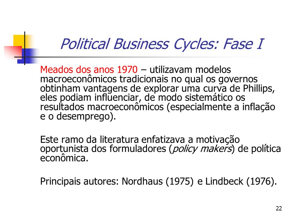Political Business Cycles: Fase I
