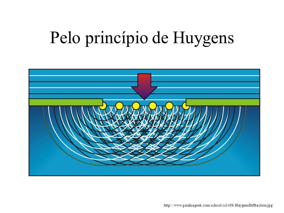 Pelo princípio de Huygens