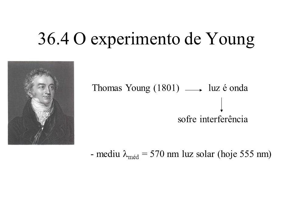 36.4 O experimento de Young Thomas Young (1801) luz é onda