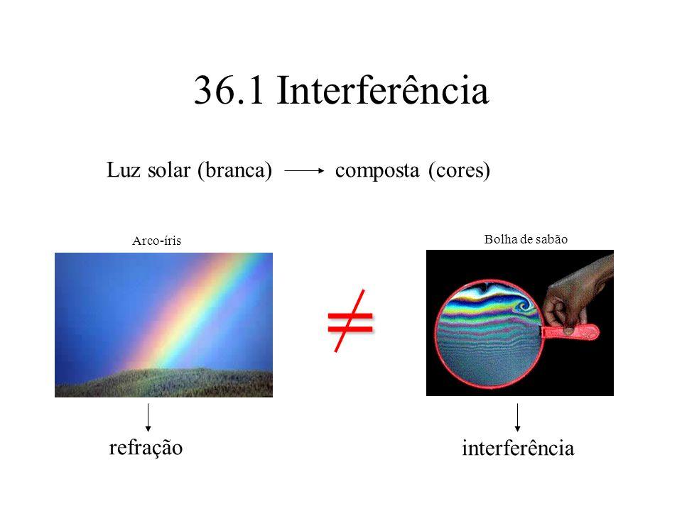 = 36.1 Interferência Luz solar (branca) composta (cores) refração