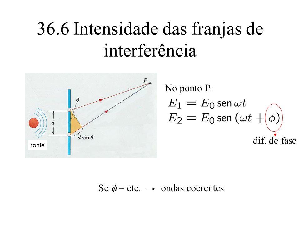36.6 Intensidade das franjas de interferência