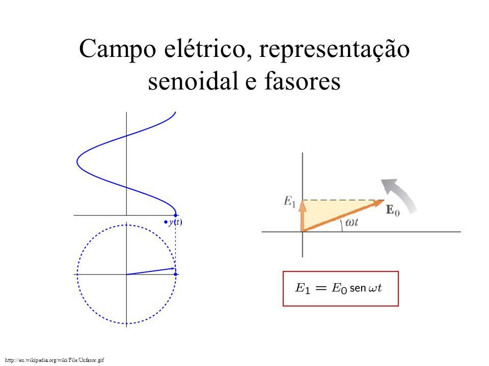Campo elétrico, representação senoidal e fasores