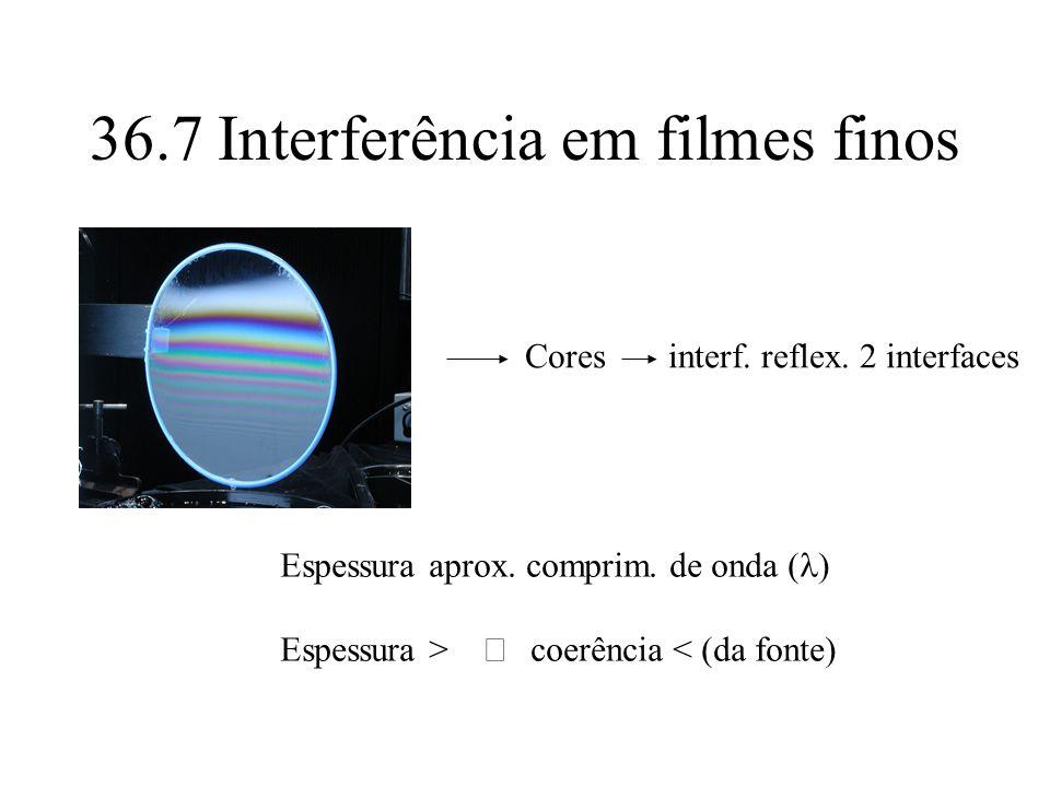 36.7 Interferência em filmes finos
