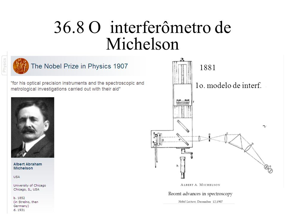 36.8 O interferômetro de Michelson
