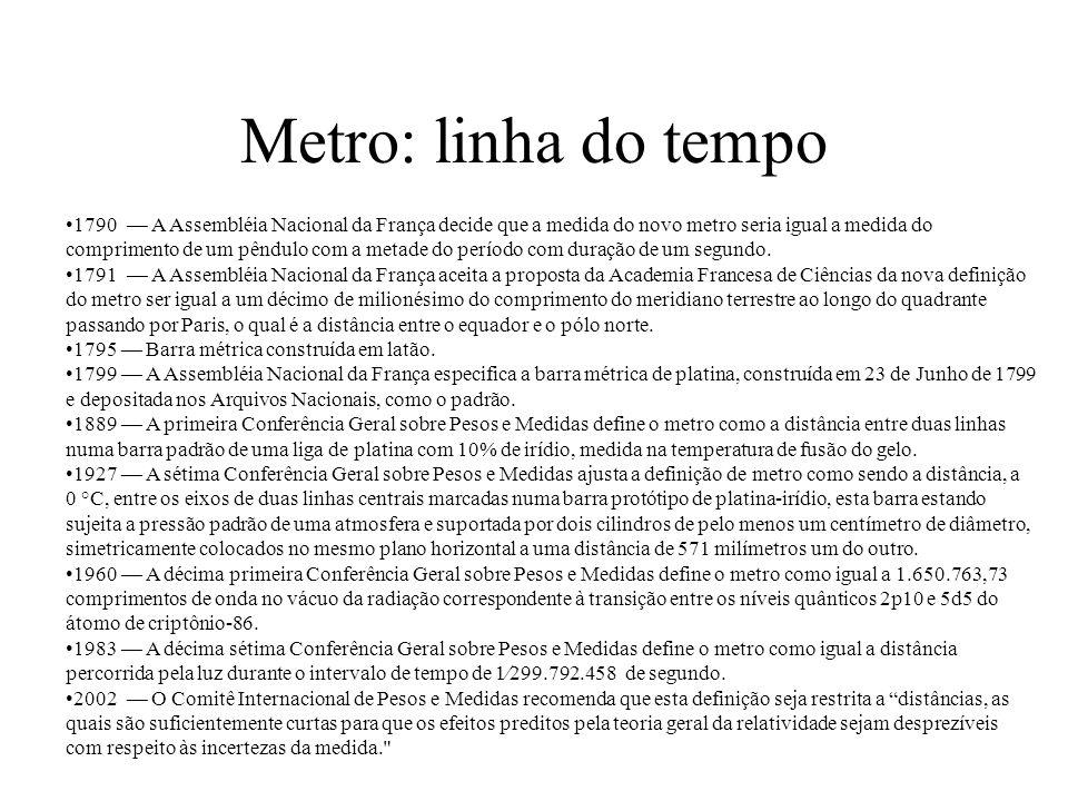 Metro: linha do tempo