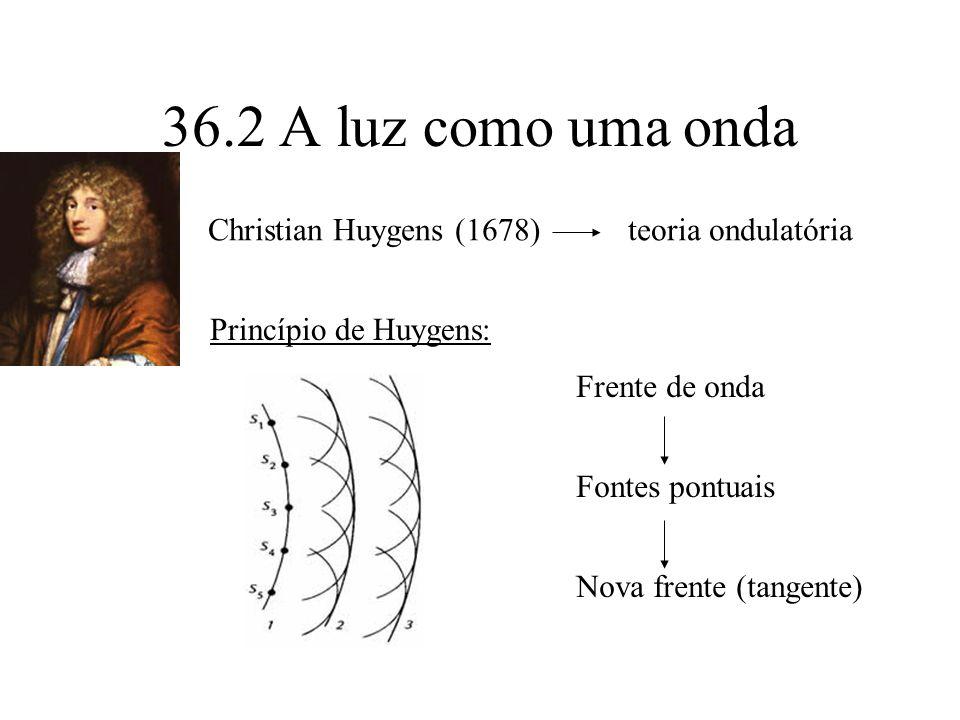 36.2 A luz como uma onda Christian Huygens (1678) teoria ondulatória