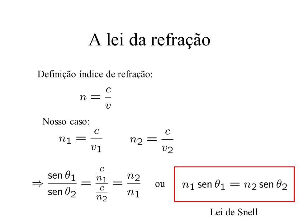 A lei da refração Definição índice de refração: Nosso caso: ou