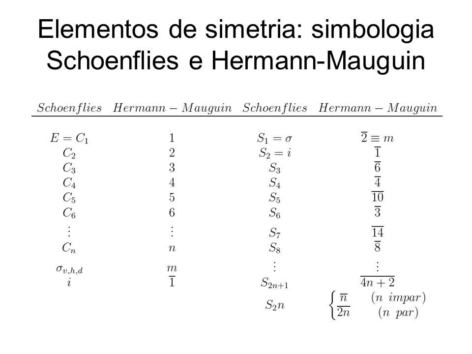 Elementos de simetria: simbologia Schoenflies e Hermann-Mauguin