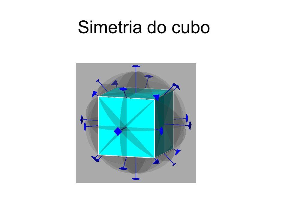 Simetria do cubo