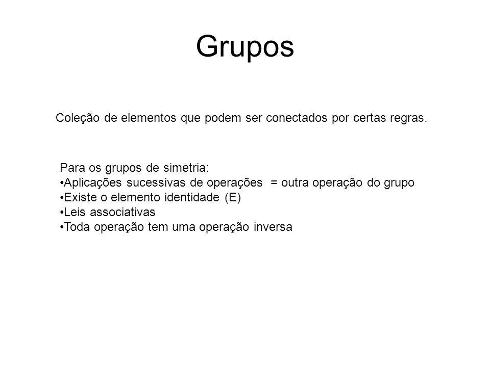 Grupos Coleção de elementos que podem ser conectados por certas regras. Para os grupos de simetria: