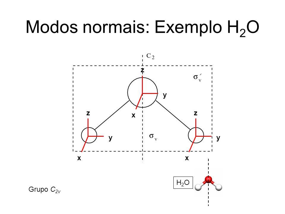 Modos normais: Exemplo H2O