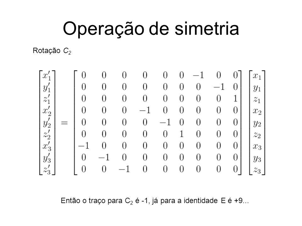 Operação de simetria Rotação C2