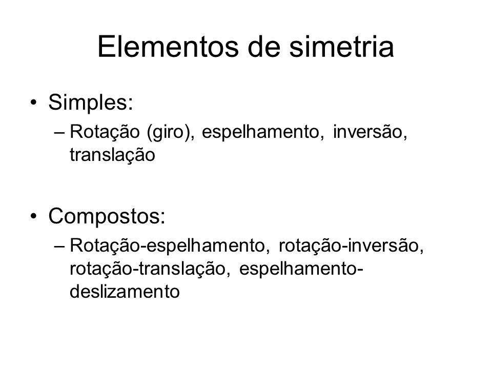 Elementos de simetria Simples: Compostos: