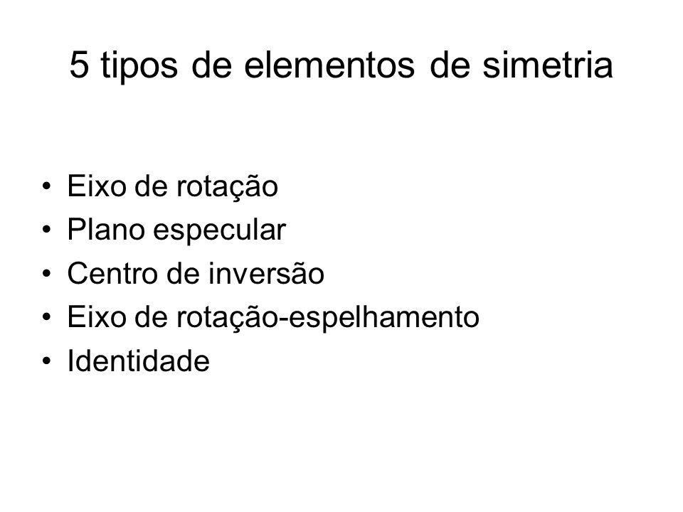 5 tipos de elementos de simetria