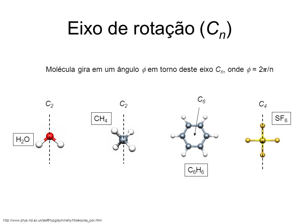 Eixo de rotação (Cn) Molécula gira em um ângulo f em torno deste eixo Cn, onde f = 2p/n. C6. C2. C2.