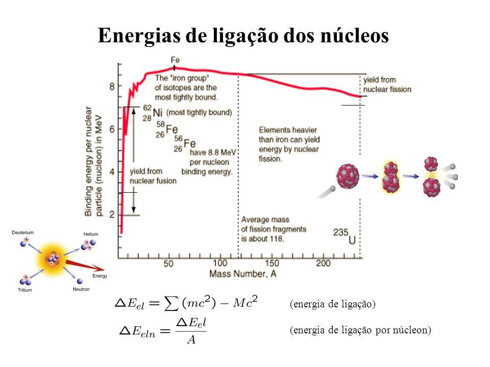 Energias de ligação dos núcleos