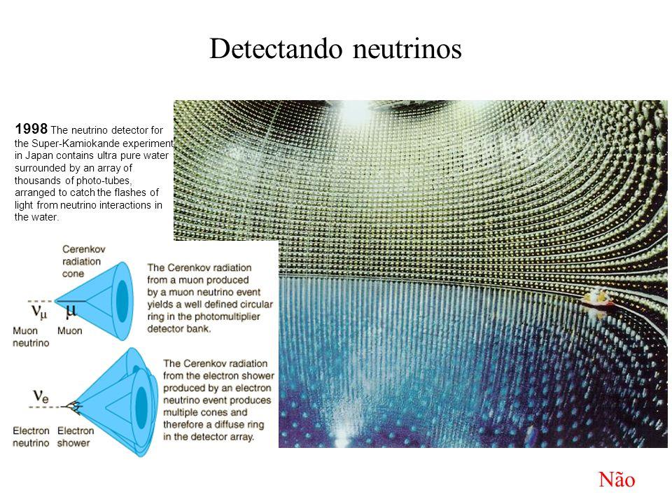 Detectando neutrinos Não