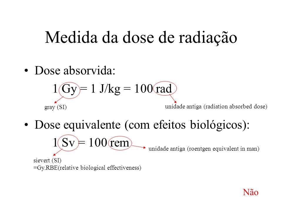 Medida da dose de radiação