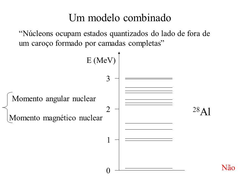 Um modelo combinado Núcleons ocupam estados quantizados do lado de fora de um caroço formado por camadas completas