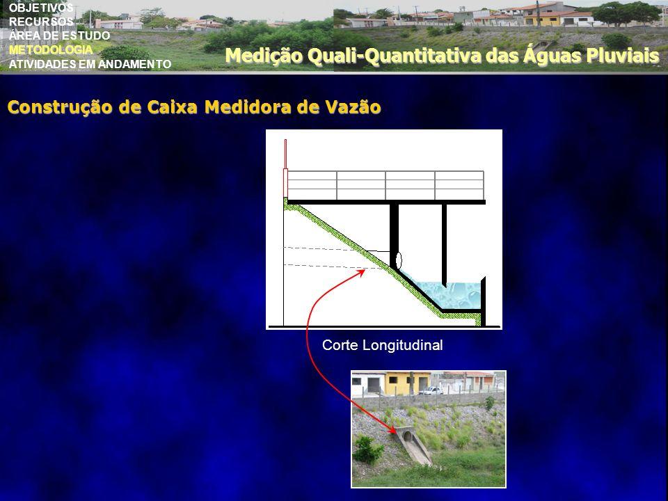 Medição Quali-Quantitativa das Águas Pluviais