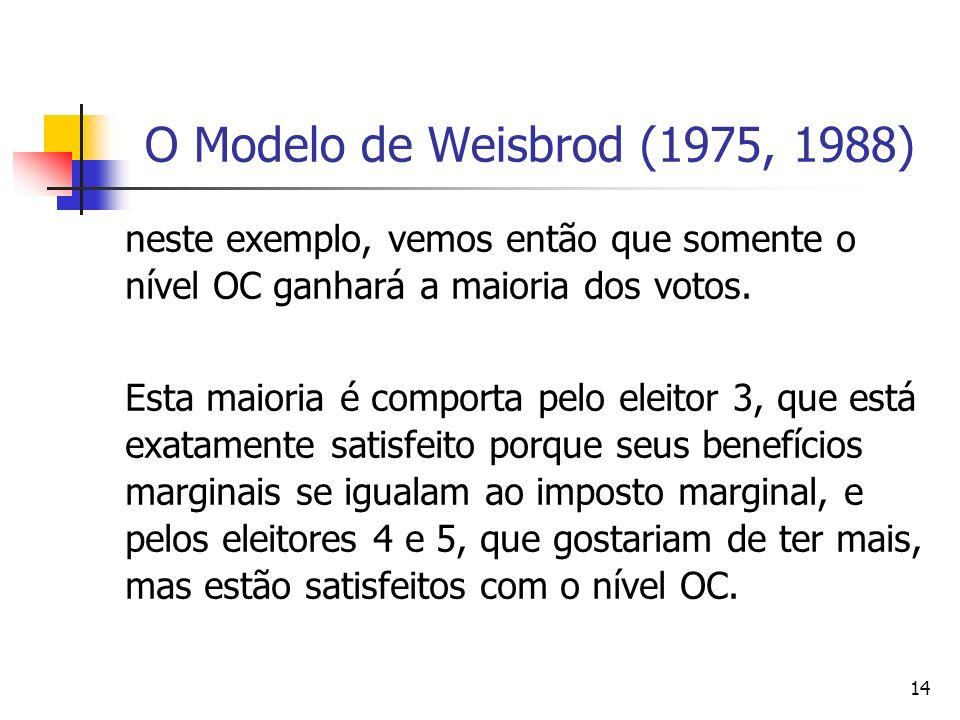 O Modelo de Weisbrod (1975, 1988) neste exemplo, vemos então que somente o nível OC ganhará a maioria dos votos.