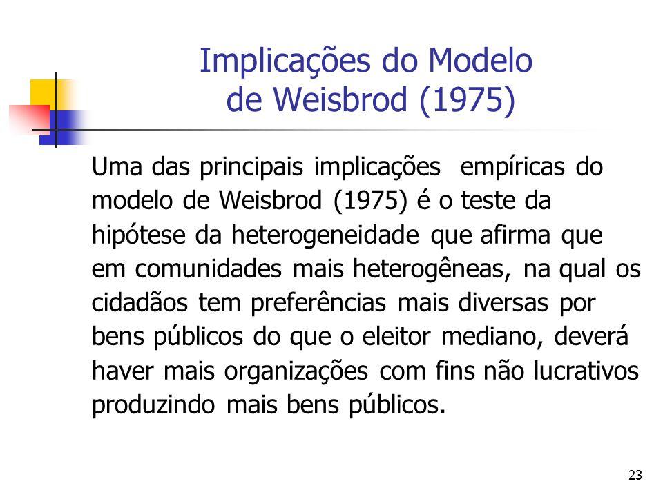Implicações do Modelo de Weisbrod (1975)