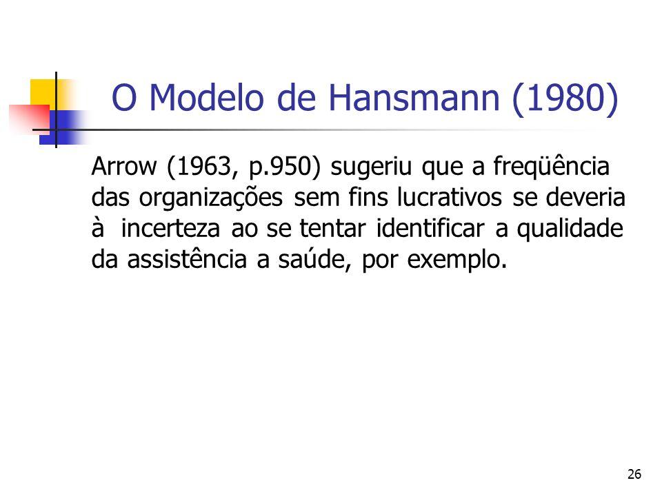O Modelo de Hansmann (1980)